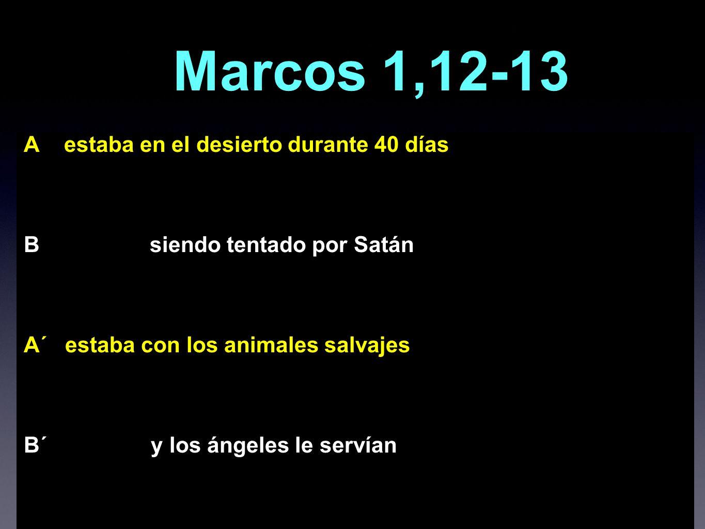 Marcos 1,12-13 A estaba en el desierto durante 40 días