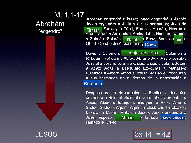 Mt 1,1-17 Abrahám 3x 14 = 42 JESÚS engendró David Tamar Rajab
