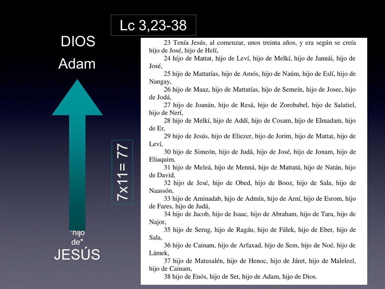Lc 3,23-38 DIOS Adam 7x11= 77 hijo de JESÚS