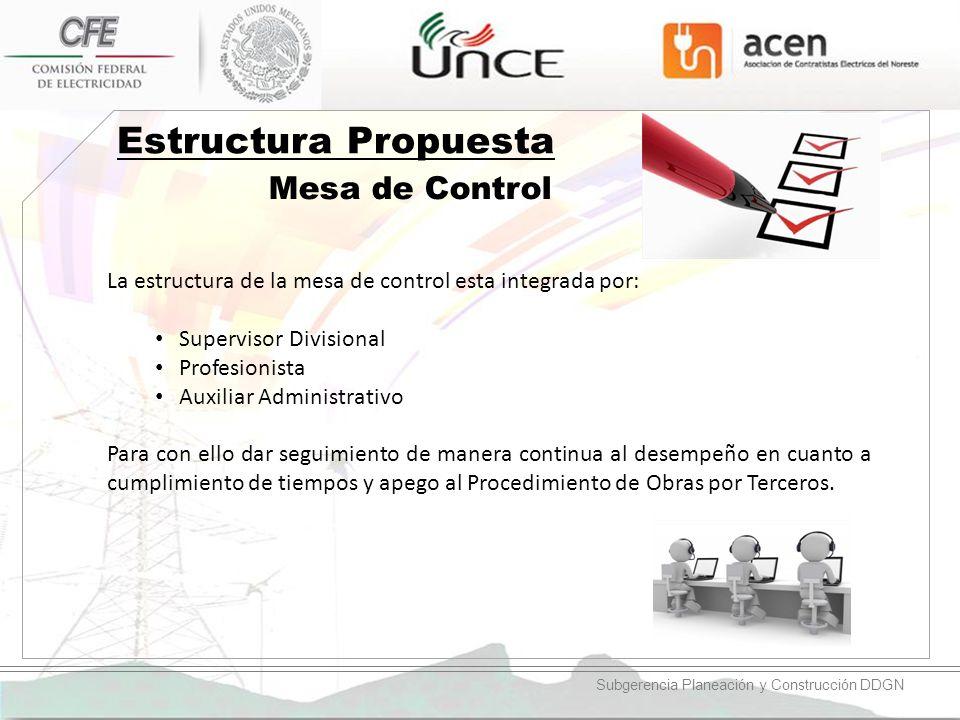 Estructura Propuesta Mesa de Control