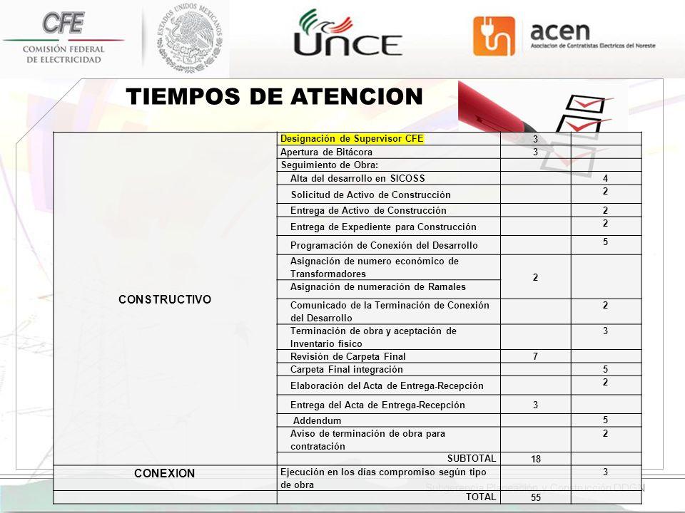 TIEMPOS DE ATENCION CONSTRUCTIVO CONEXION