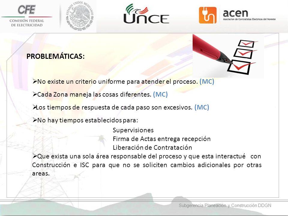 PROBLEMÁTICAS: No existe un criterio uniforme para atender el proceso. (MC) Cada Zona maneja las cosas diferentes. (MC)