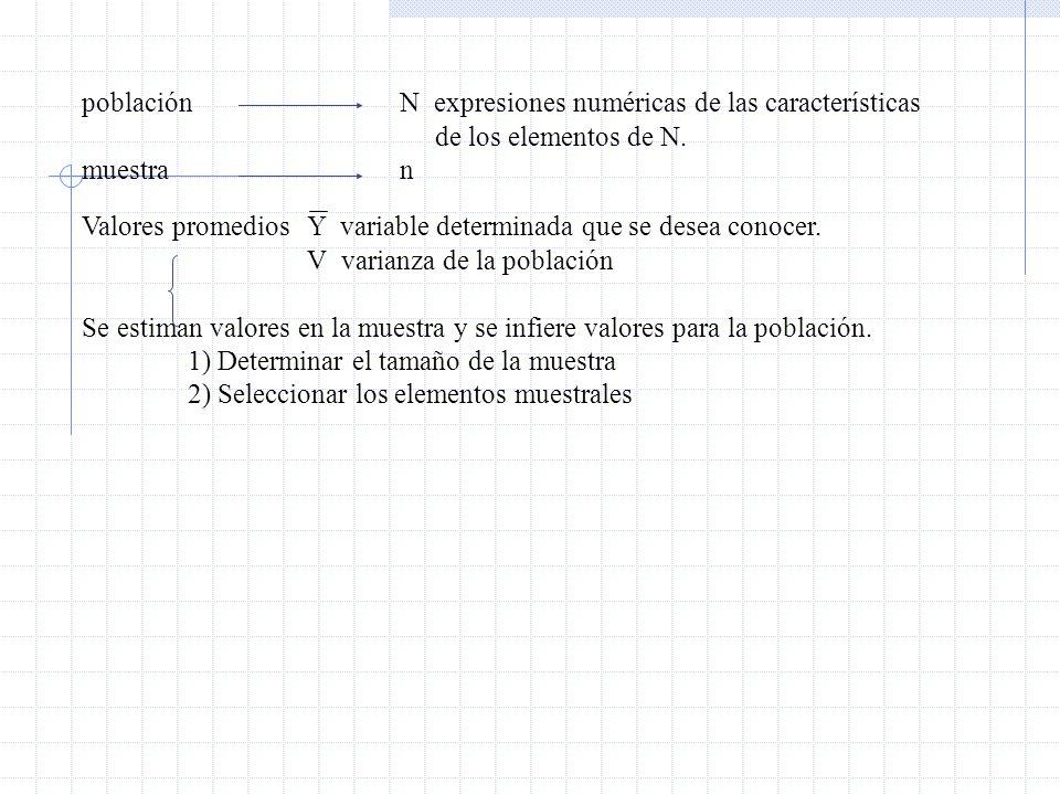 población N expresiones numéricas de las características