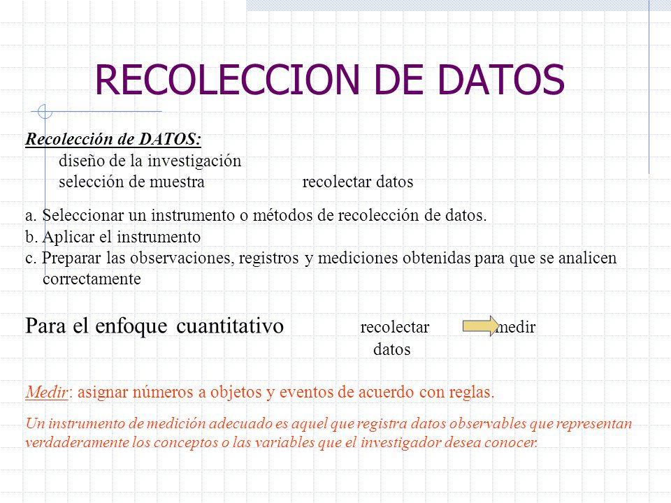 RECOLECCION DE DATOS Para el enfoque cuantitativo recolectar medir