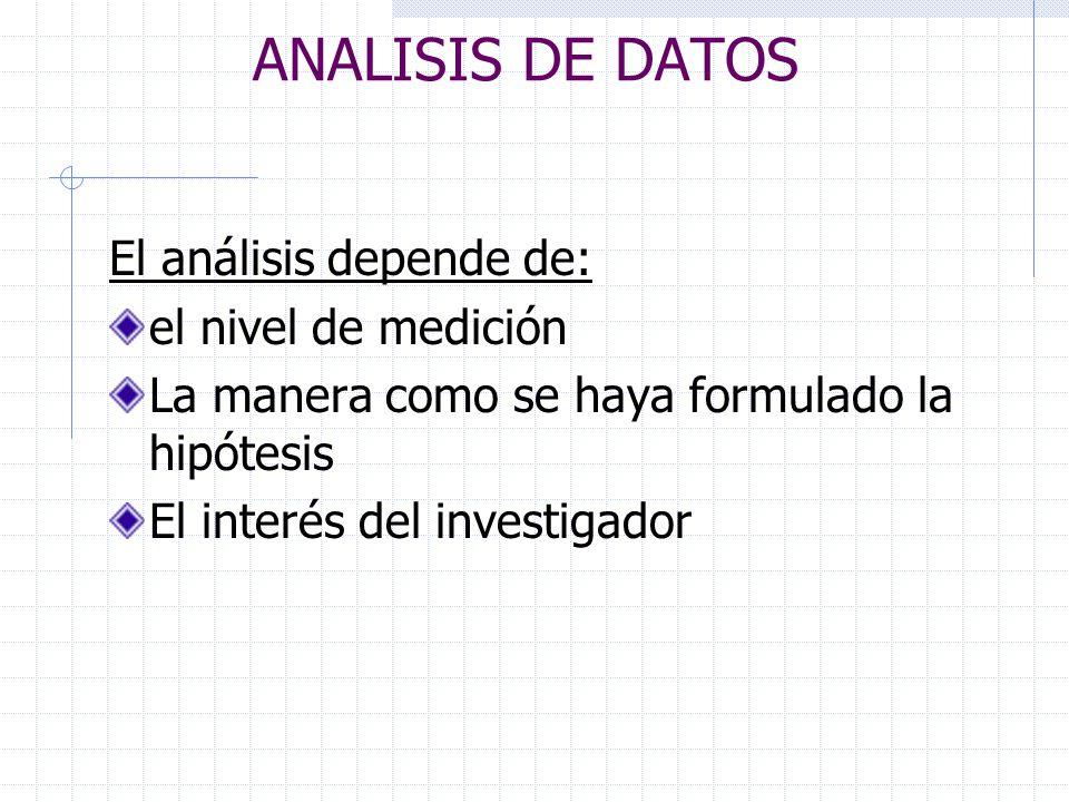 ANALISIS DE DATOS El análisis depende de: el nivel de medición