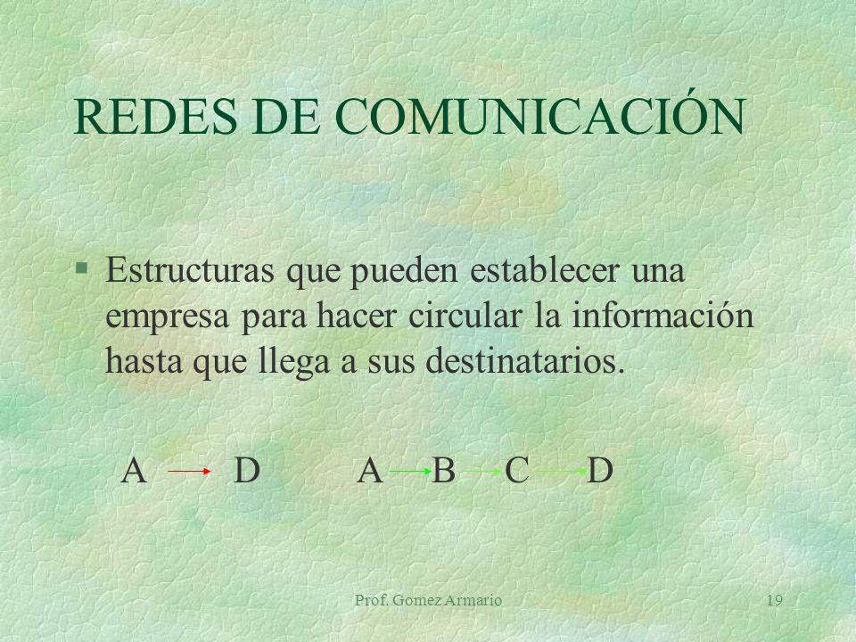 REDES DE COMUNICACIÓN Estructuras que pueden establecer una empresa para hacer circular la información hasta que llega a sus destinatarios.