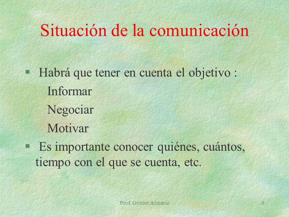 Situación de la comunicación