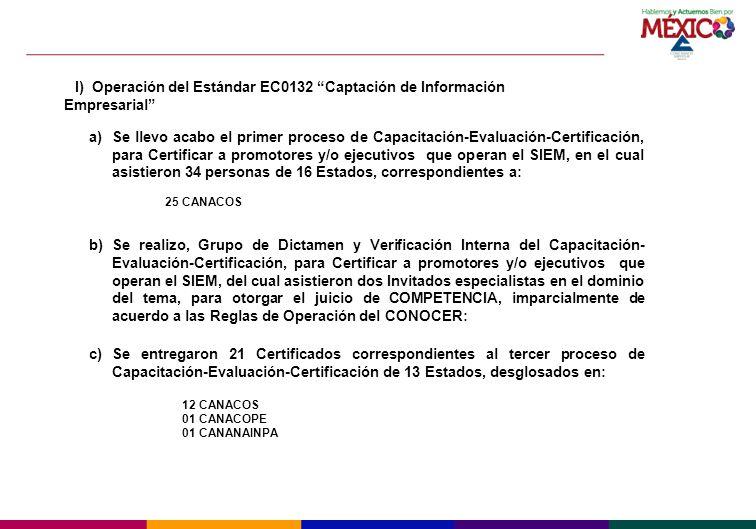 I) Operación del Estándar EC0132 Captación de Información Empresarial