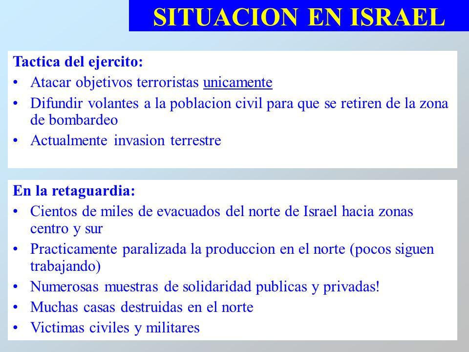 SITUACION EN ISRAEL Tactica del ejercito: