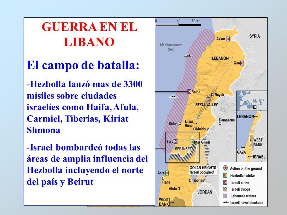 GUERRA EN EL LIBANO El campo de batalla:
