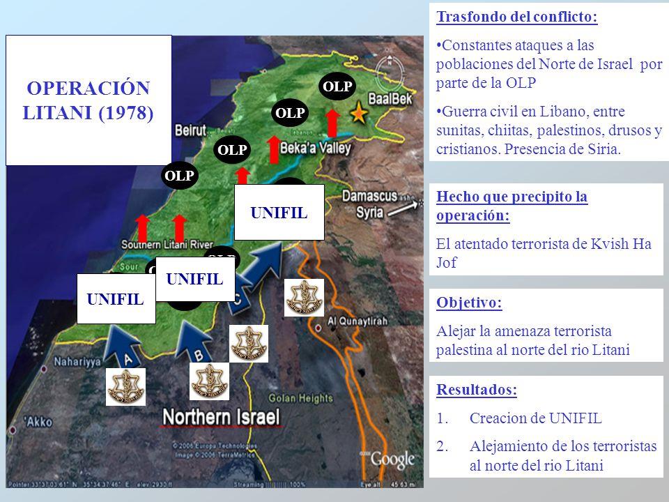 OPERACIÓN LITANI (1978) UNIFIL UNIFIL UNIFIL Trasfondo del conflicto: