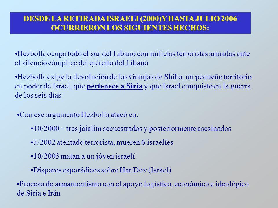 DESDE LA RETIRADA ISRAELI (2000)Y HASTA JULIO 2006 OCURRIERON LOS SIGUIENTES HECHOS: