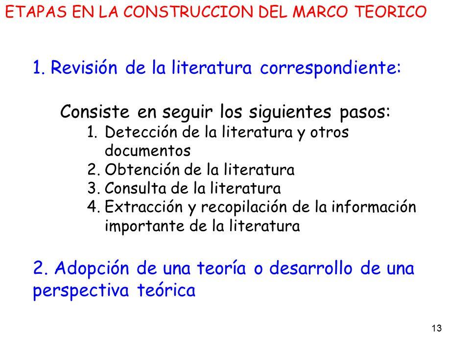 1. Revisión de la literatura correspondiente: