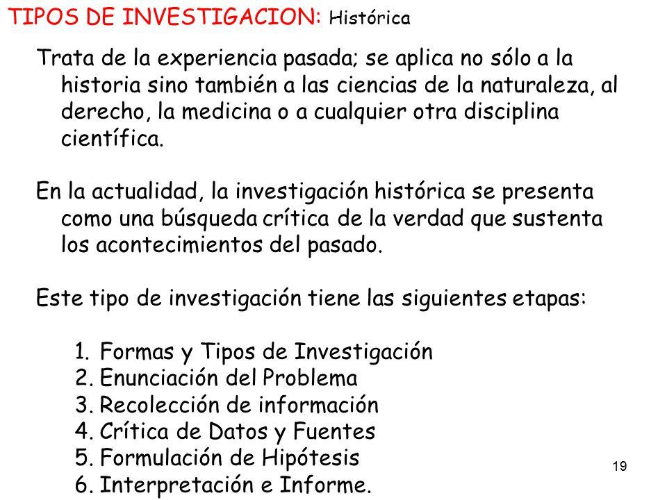 TIPOS DE INVESTIGACION: Histórica