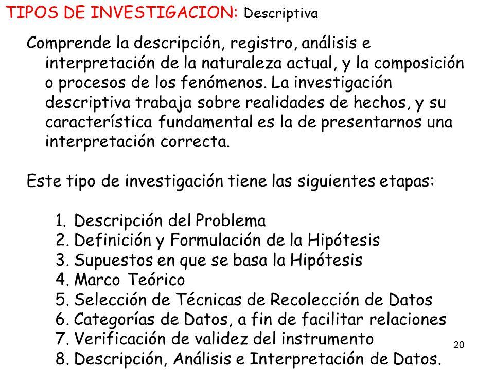 TIPOS DE INVESTIGACION: Descriptiva