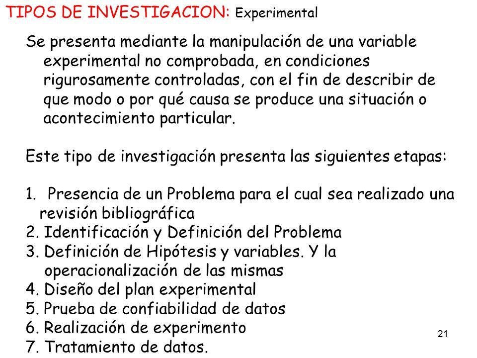 TIPOS DE INVESTIGACION: Experimental