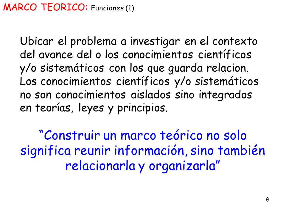 MARCO TEORICO: Funciones (1)