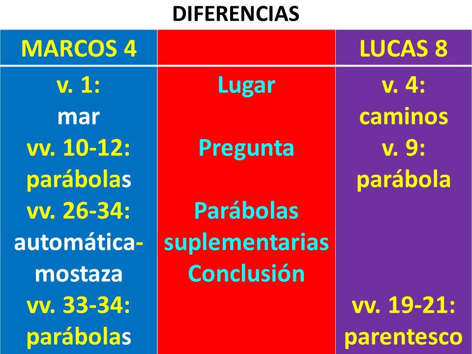 vv. 26-34: automática-mostaza Parábolas suplementarias
