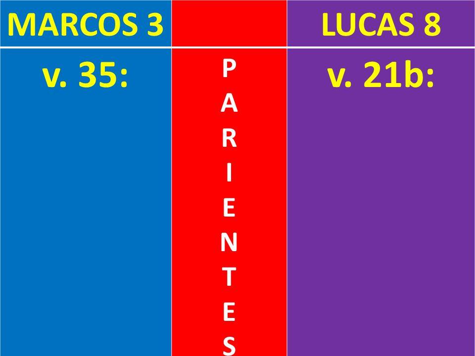 MARCOS 3 LUCAS 8 v. 35: P A R I E N T S v. 21b: