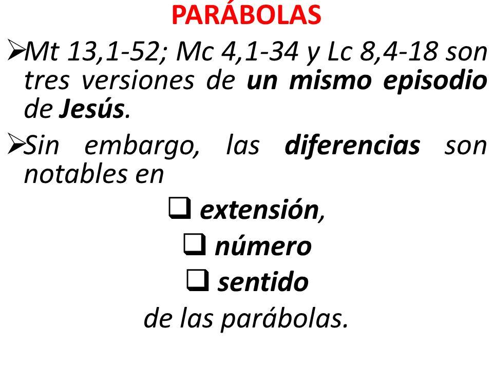 PARÁBOLAS Mt 13,1-52; Mc 4,1-34 y Lc 8,4-18 son tres versiones de un mismo episodio de Jesús. Sin embargo, las diferencias son notables en.