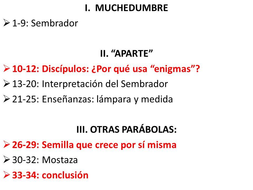 I. MUCHEDUMBRE 1-9: Sembrador. II. APARTE 10-12: Discípulos: ¿Por qué usa enigmas 13-20: Interpretación del Sembrador.