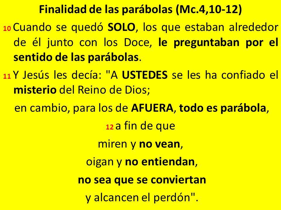 Finalidad de las parábolas (Mc.4,10-12)