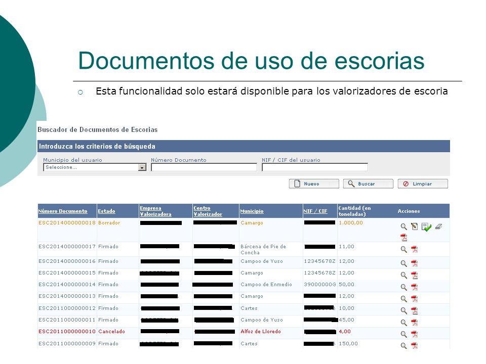Documentos de uso de escorias