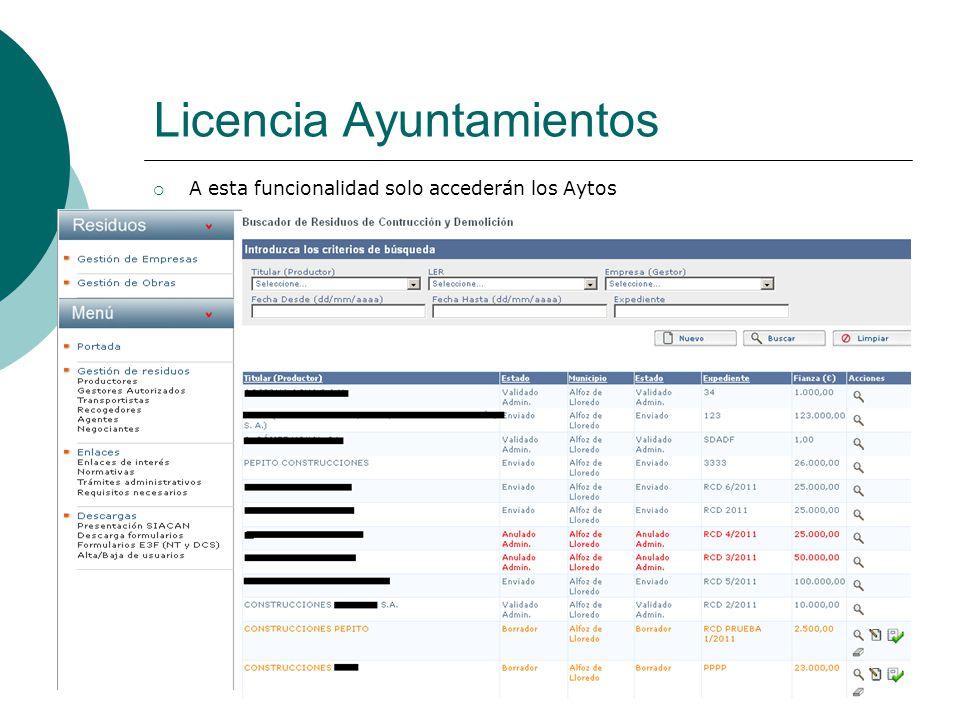 Licencia Ayuntamientos