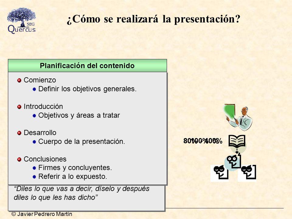 ¿Cómo se realizará la presentación