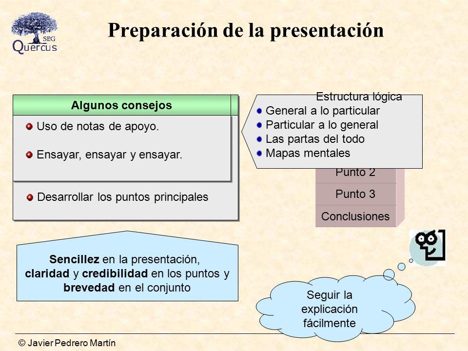 Preparación de la presentación