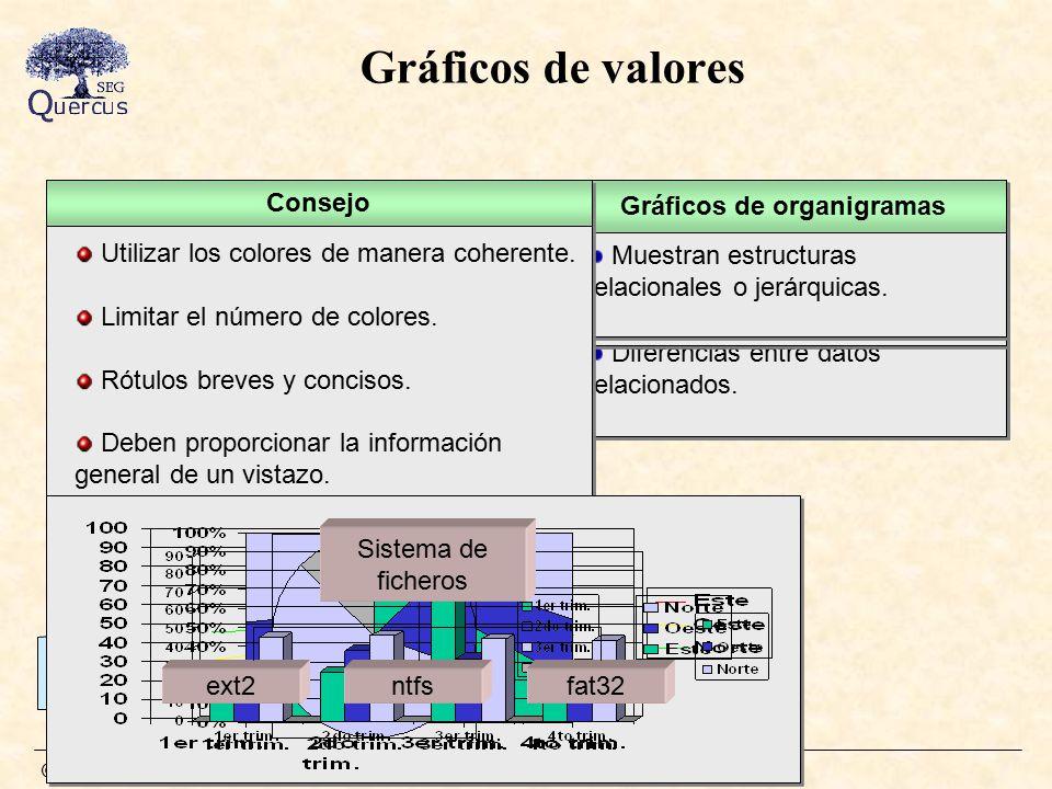 Gráficos de valores Tipos de gráficos de valores Gráficos de líneas