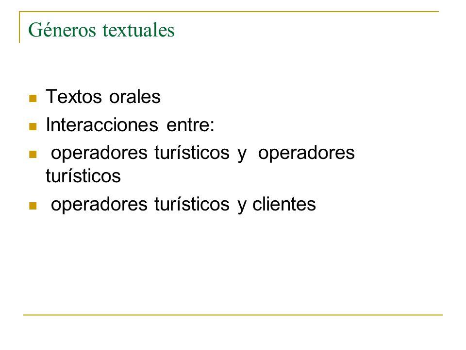 Géneros textuales Textos orales Interacciones entre: