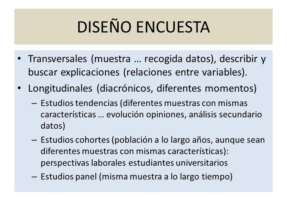DISEÑO ENCUESTA Transversales (muestra … recogida datos), describir y buscar explicaciones (relaciones entre variables).