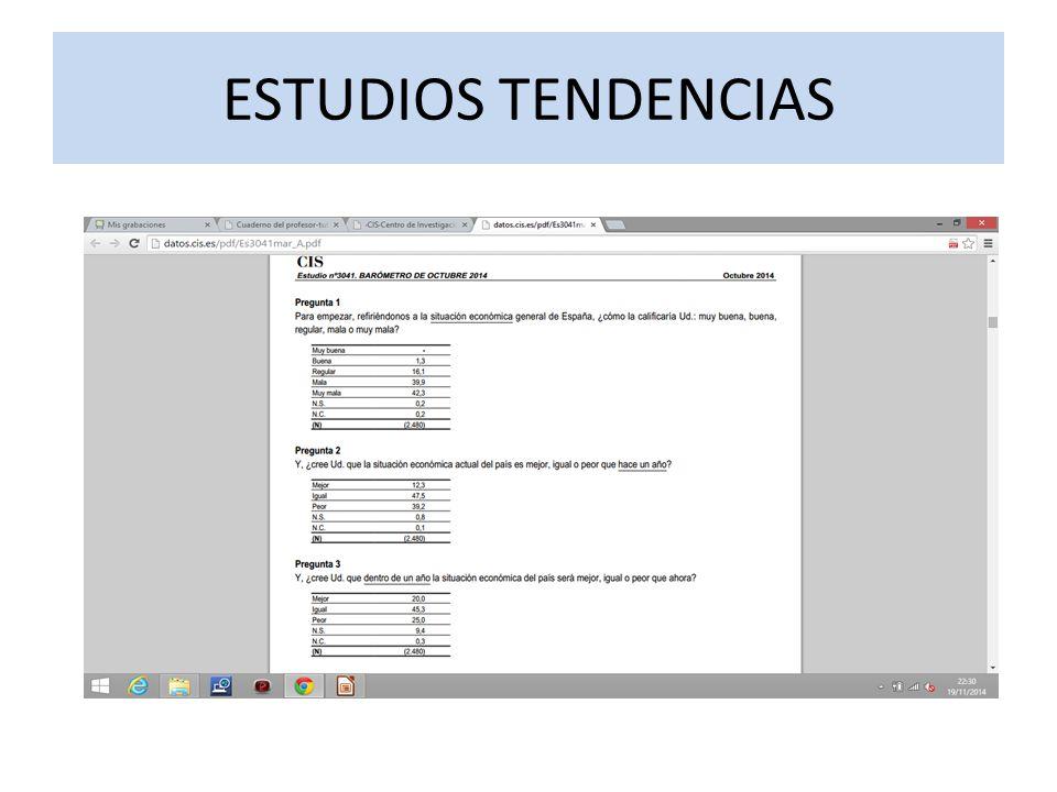 ESTUDIOS TENDENCIAS