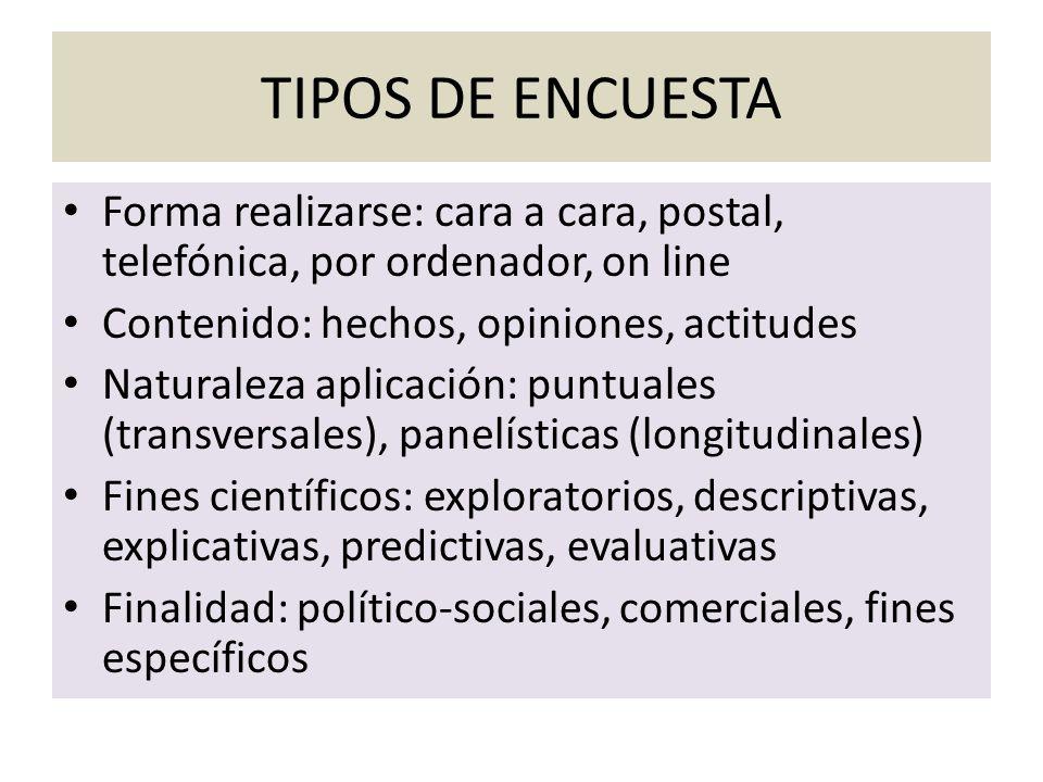TIPOS DE ENCUESTA Forma realizarse: cara a cara, postal, telefónica, por ordenador, on line. Contenido: hechos, opiniones, actitudes.