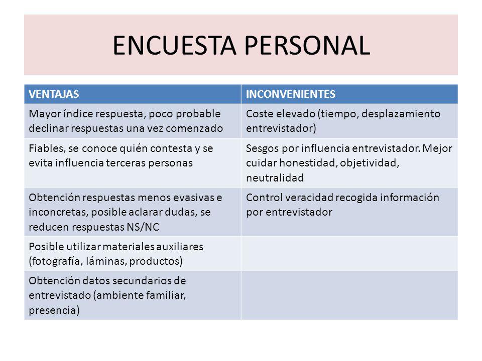 ENCUESTA PERSONAL VENTAJAS INCONVENIENTES