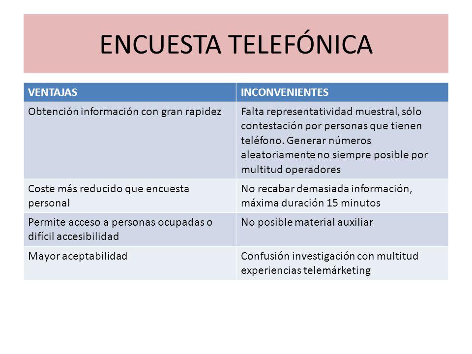 ENCUESTA TELEFÓNICA VENTAJAS INCONVENIENTES