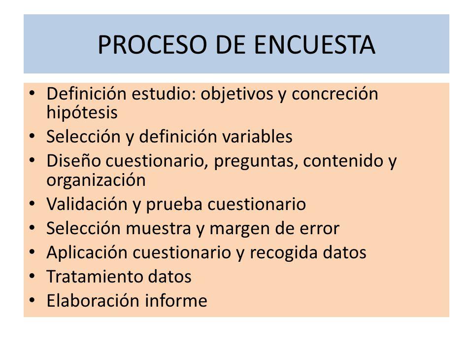 PROCESO DE ENCUESTA Definición estudio: objetivos y concreción hipótesis. Selección y definición variables.