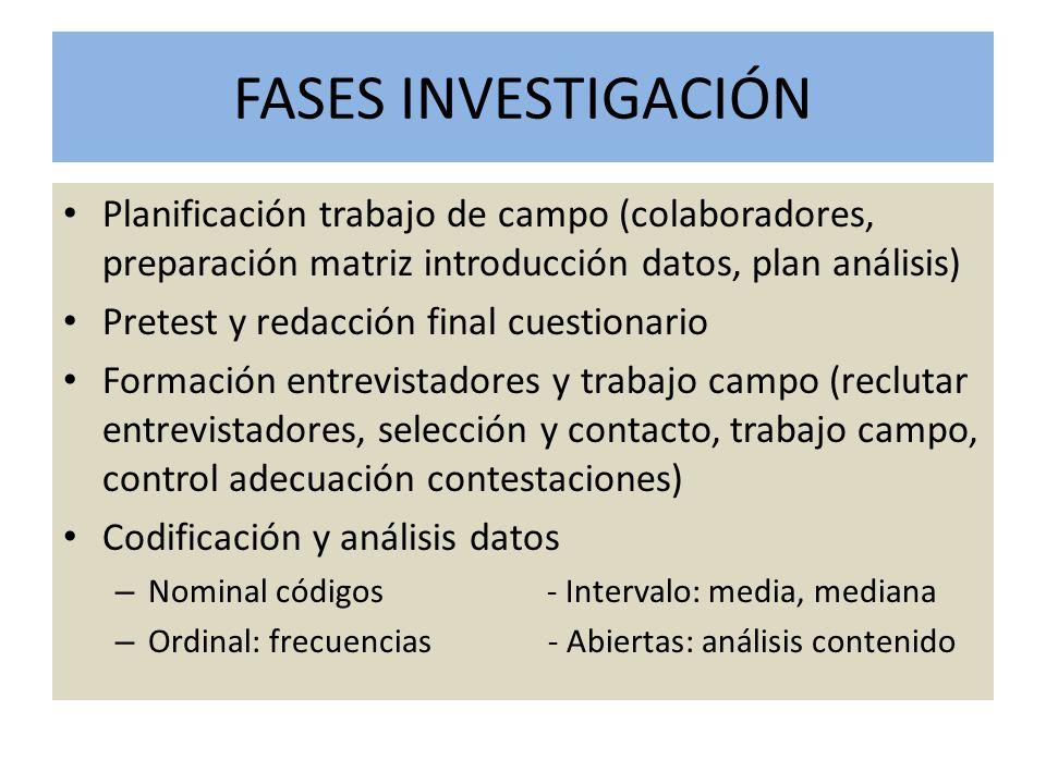 FASES INVESTIGACIÓN Planificación trabajo de campo (colaboradores, preparación matriz introducción datos, plan análisis)