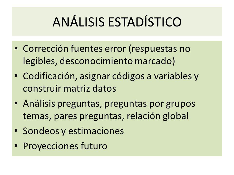 ANÁLISIS ESTADÍSTICO Corrección fuentes error (respuestas no legibles, desconocimiento marcado)