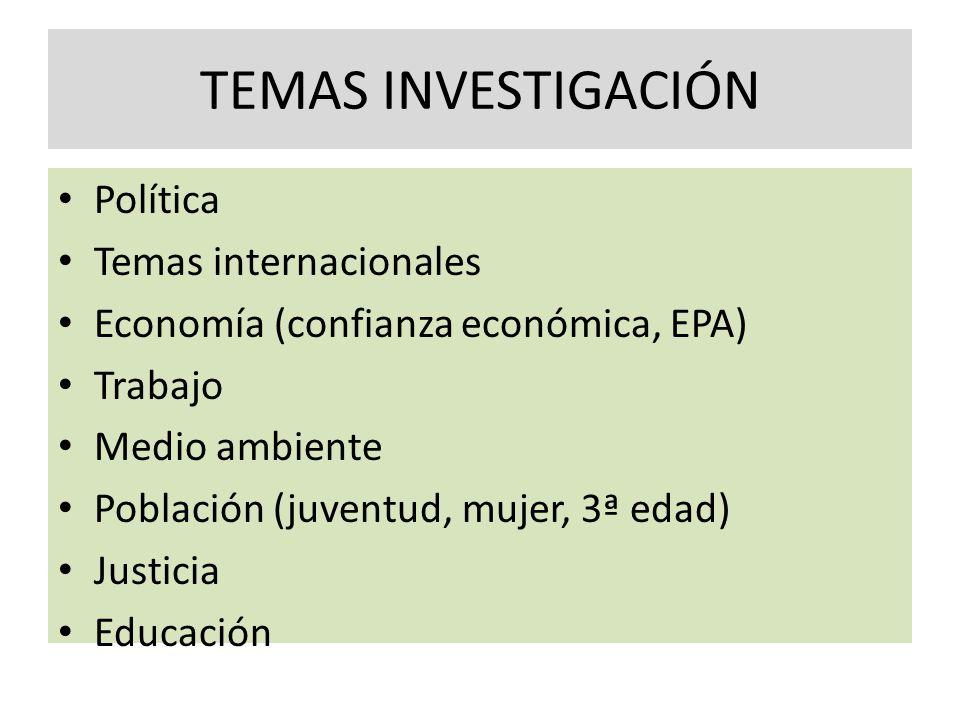 TEMAS INVESTIGACIÓN Política Temas internacionales