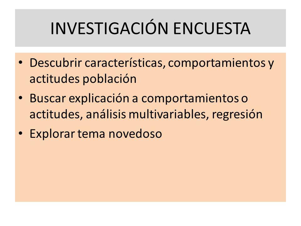 INVESTIGACIÓN ENCUESTA