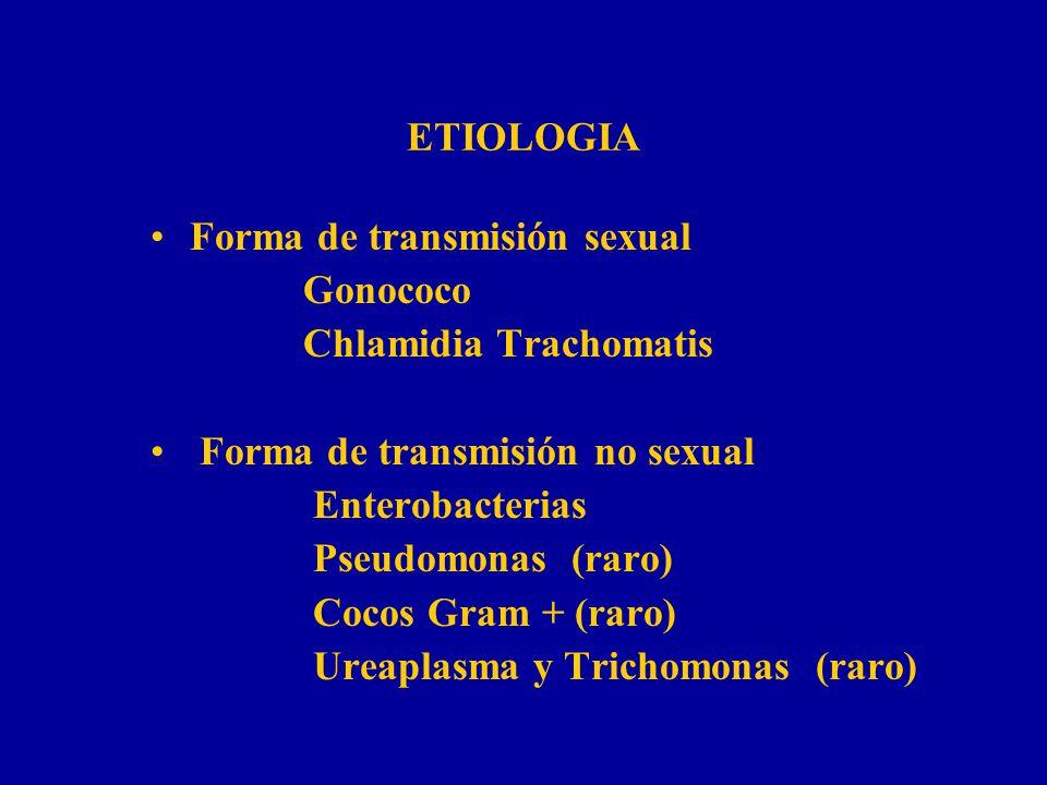 ETIOLOGIA Forma de transmisión sexual. Gonococo. Chlamidia Trachomatis. Forma de transmisión no sexual.