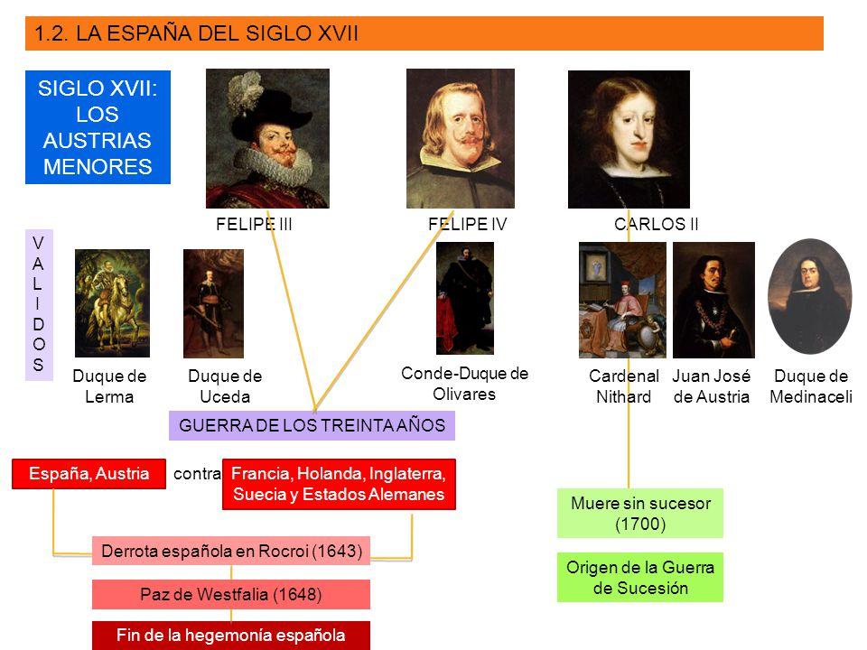 1.2. LA ESPAÑA DEL SIGLO XVII
