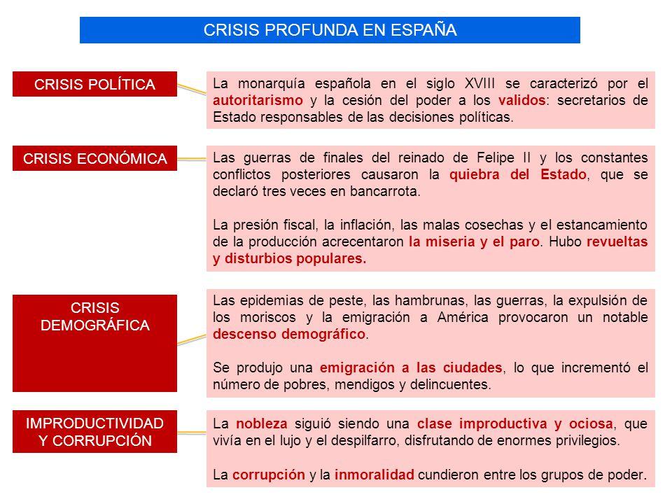 CRISIS PROFUNDA EN ESPAÑA
