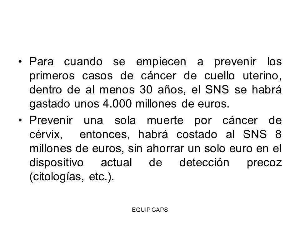 Para cuando se empiecen a prevenir los primeros casos de cáncer de cuello uterino, dentro de al menos 30 años, el SNS se habrá gastado unos 4.000 millones de euros.