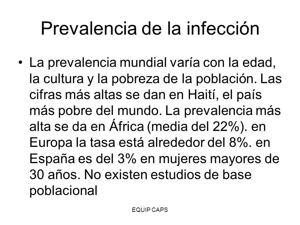 Prevalencia de la infección