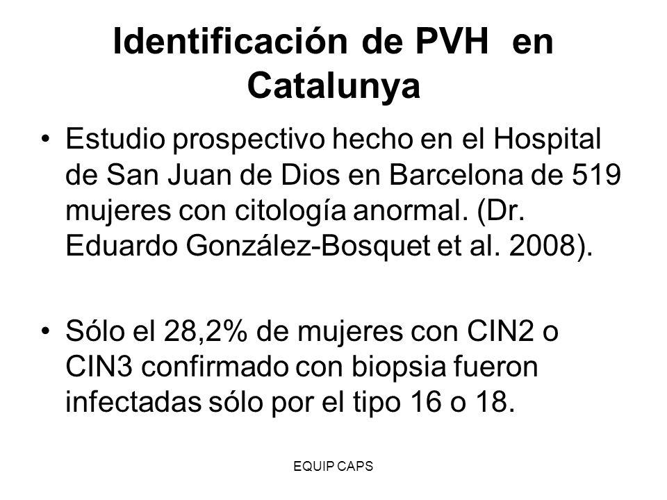 Identificación de PVH en Catalunya