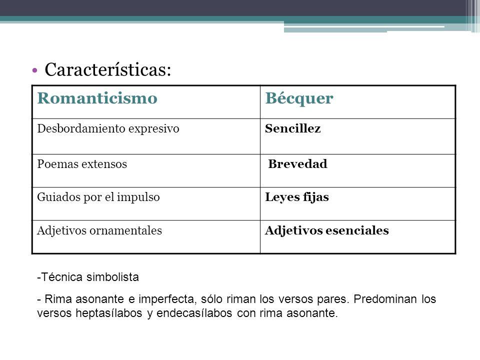 Características: Romanticismo Bécquer Desbordamiento expresivo