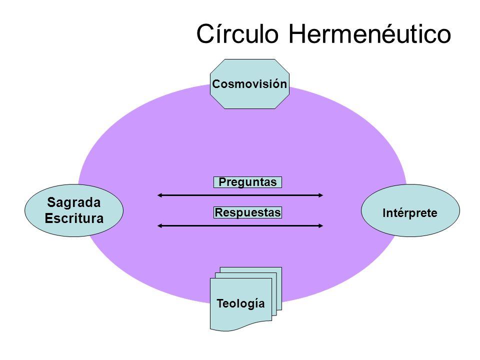 Círculo Hermenéutico Sagrada Escritura Cosmovisión Preguntas